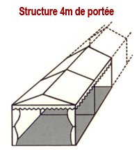 struc01
